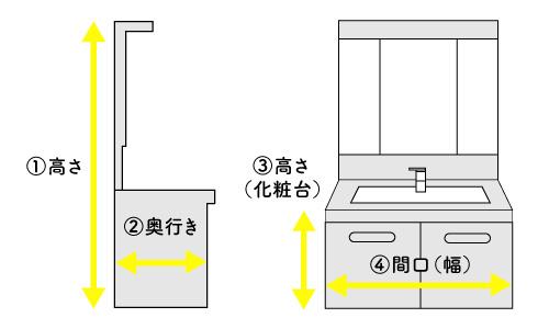 洗面台サイズ
